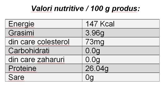 Valori nutritive Muschiulet de Porc